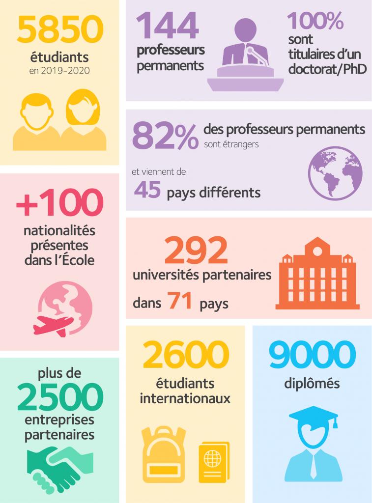 Key Figures FR
