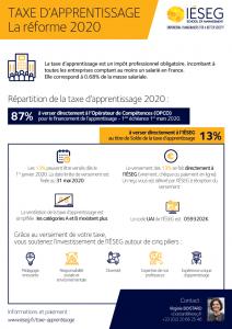 Infographie Taxe d'Apprentissage 2020